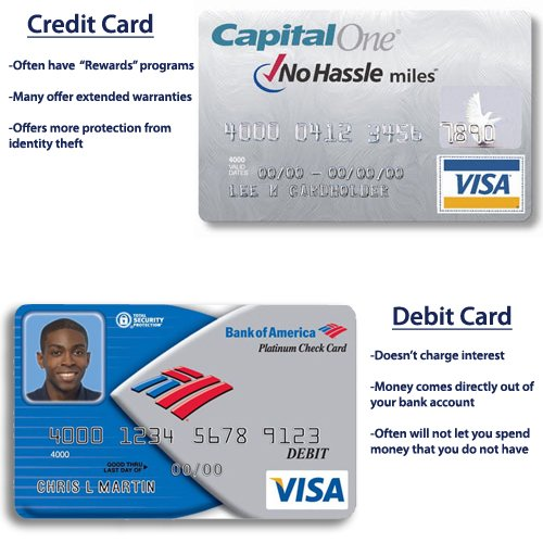 debit card vs credit card which is better essay Credit card debt is a big problem for americans, and young people are no  exception  think you can build credit by paying for stuff with checks or debit  cards in reality, the only way to build good credit is to use it, say by taking.