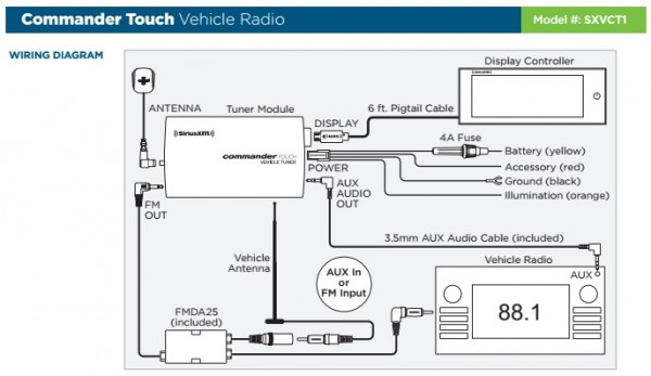 download schema jeep commander factory wiring diagram full