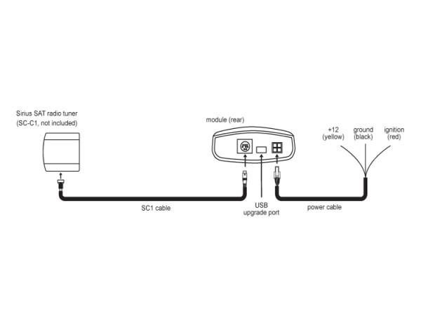 Universal SIRIUS Factory-Like Kit for Car Radios Diag 1