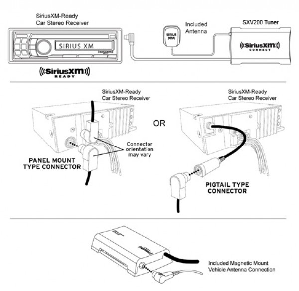 SiriusXM SXV200V1 Aftermarket Vehicle Tuner SXV200V1 Diagram