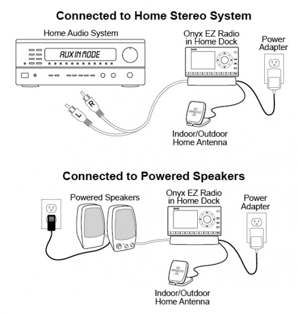 XM Onyx EZ Home Kit Diagram