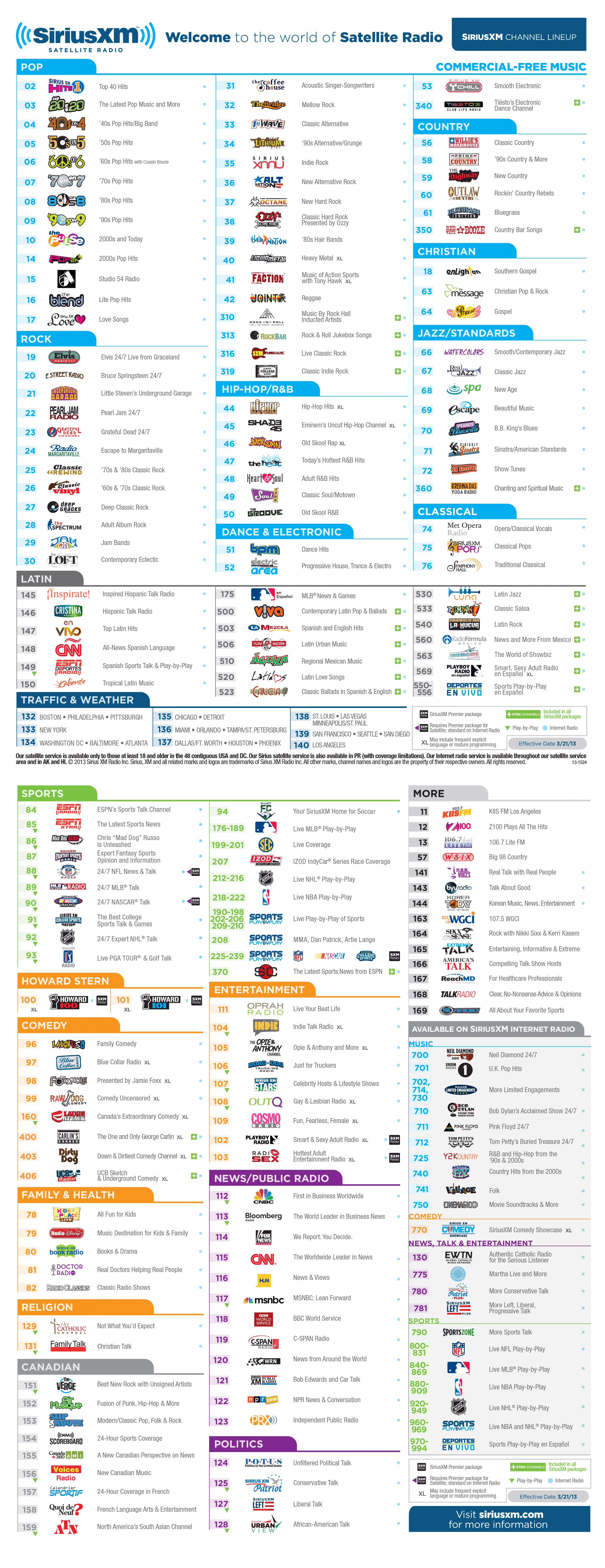Sirius XM Premier Channel Lineup